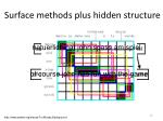 surface methods plus hidden structure