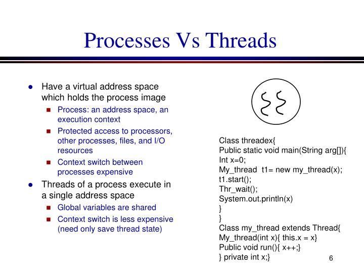 Processes Vs Threads