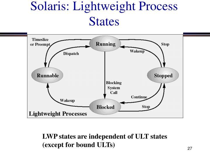 Solaris: Lightweight Process States