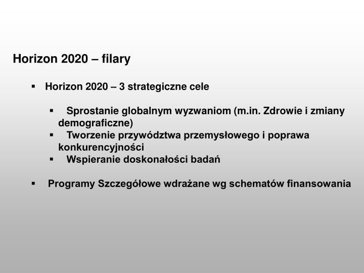 Horizon 2020 – filary