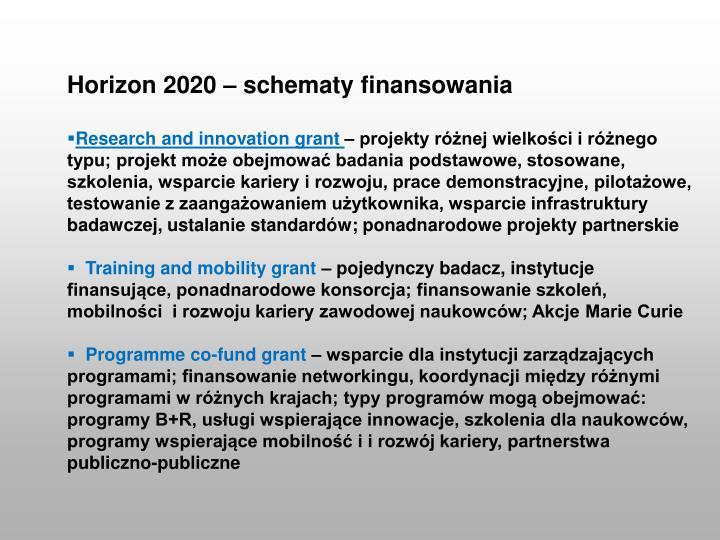 Horizon 2020 – schematy finansowania