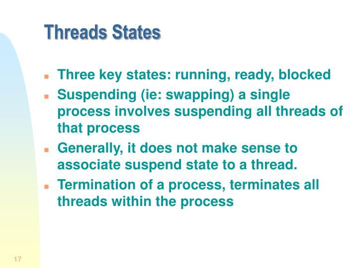 Threads States