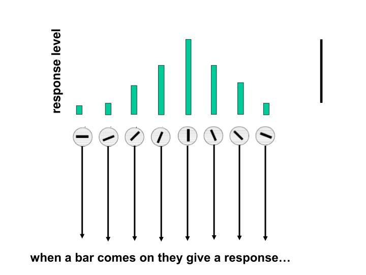 response level
