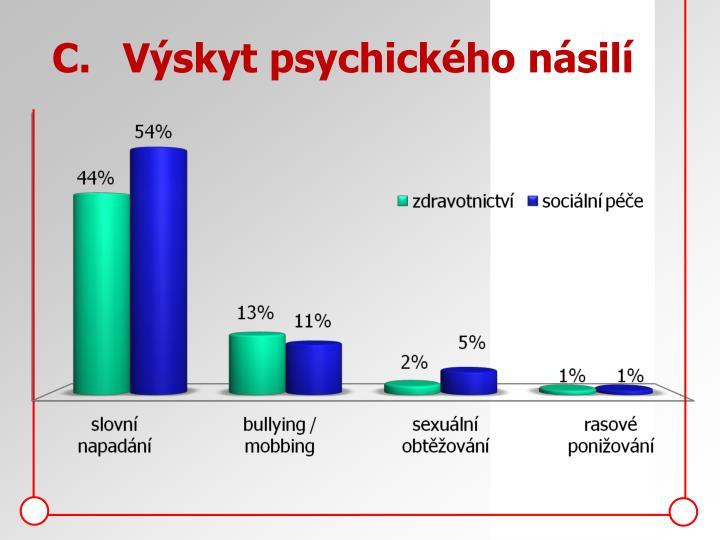 C.Výskyt psychického násilí
