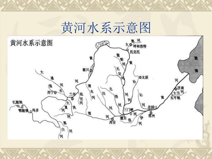 黄河水系示意图