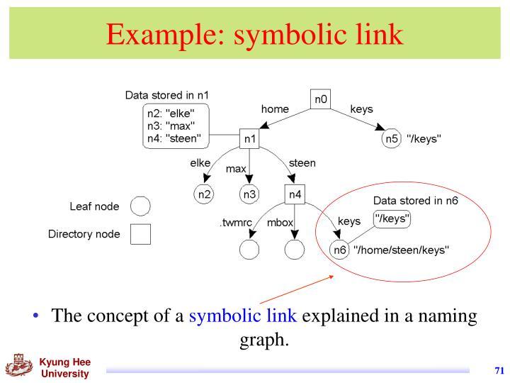 Example: symbolic link