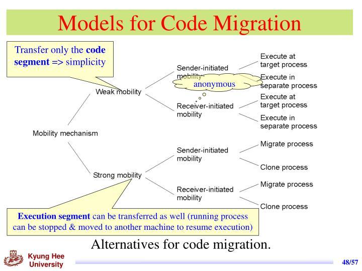 Models for Code Migration