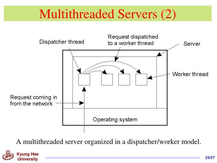 Multithreaded Servers (2)
