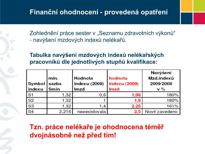 Finanční ohodnocení - provedená opatření