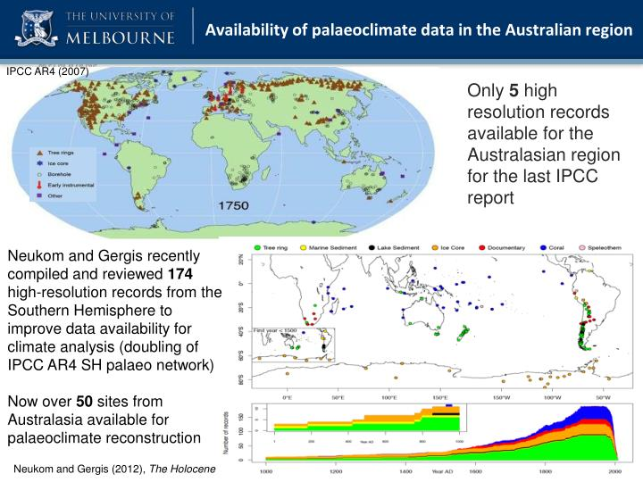 Availability of palaeoclimate data in the Australian region