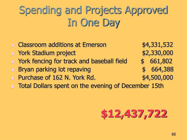 Spending and Projects Approved