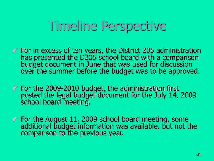 Timeline Perspective