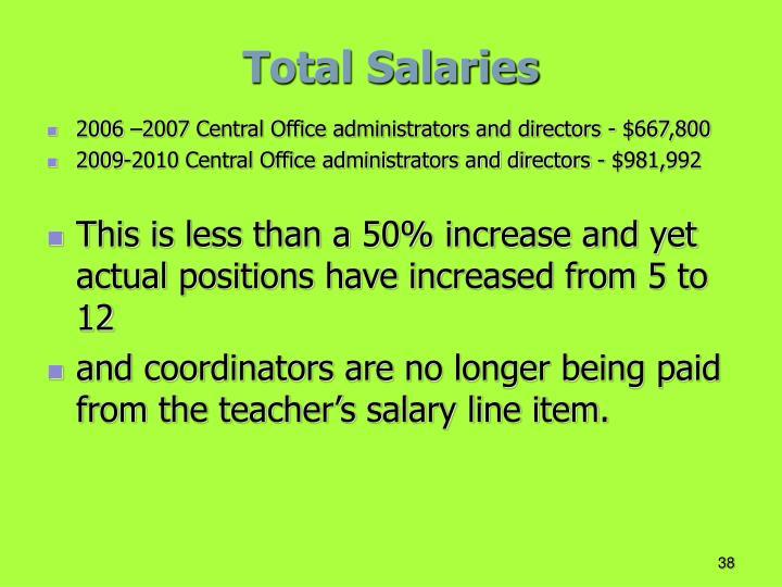 Total Salaries