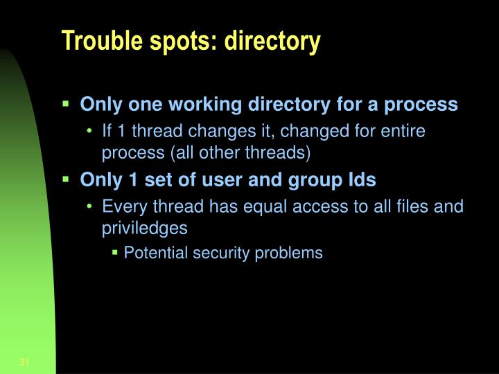 Trouble spots: directory
