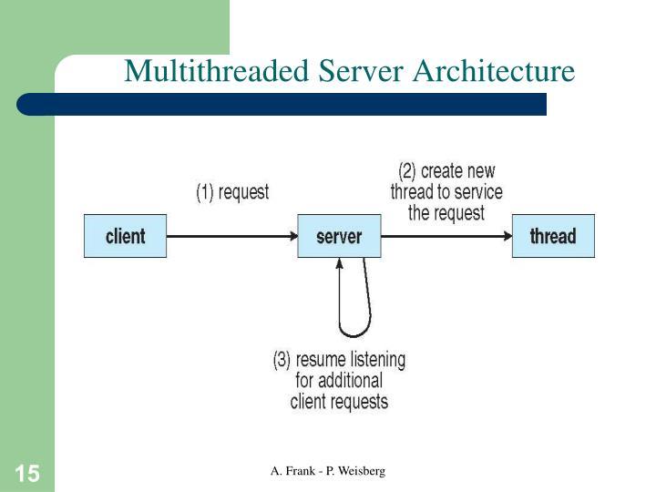 Multithreaded Server Architecture