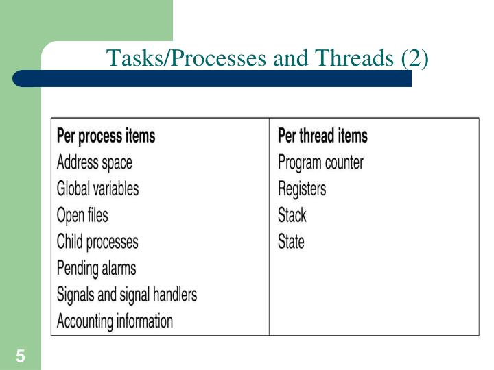 Tasks/Processes and Threads (2)
