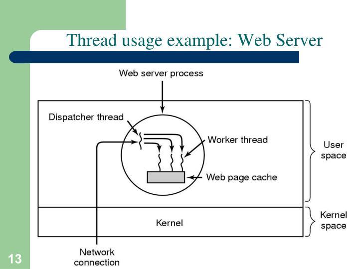 Thread usage example: Web Server