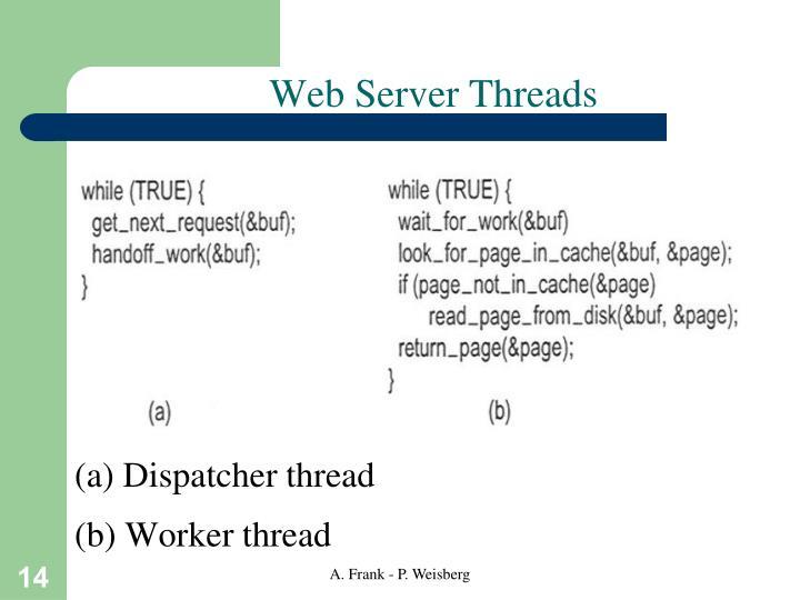 Web Server Threads