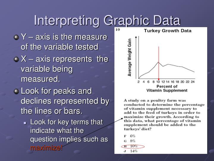 Interpreting Graphic Data