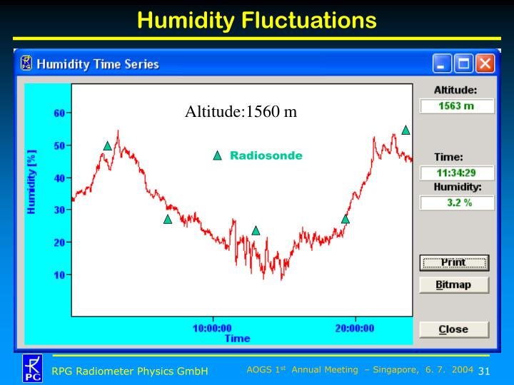 Humidity Fluctuations