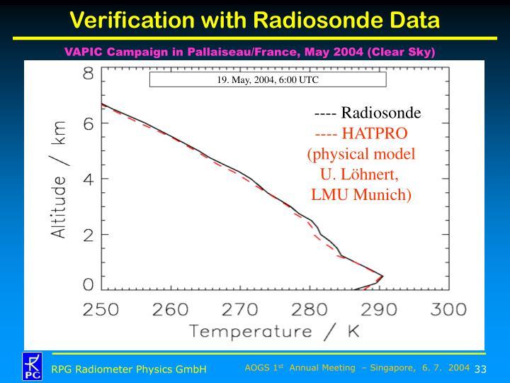Verification with Radiosonde Data