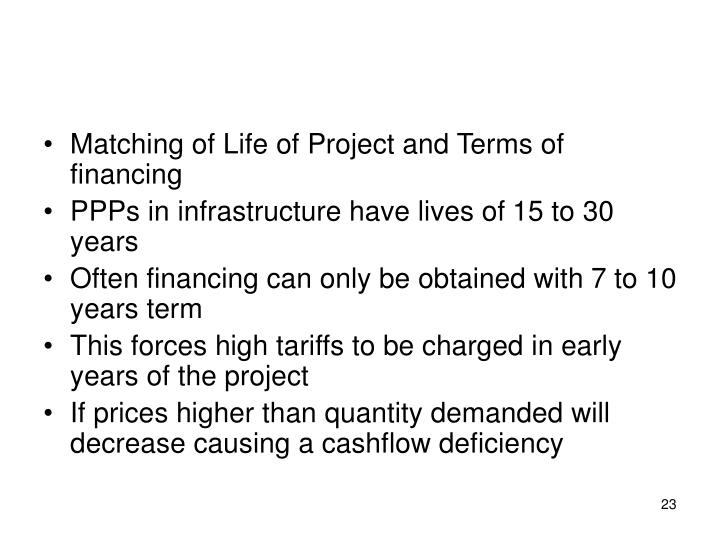 Matching of Life of Project and Terms of financing