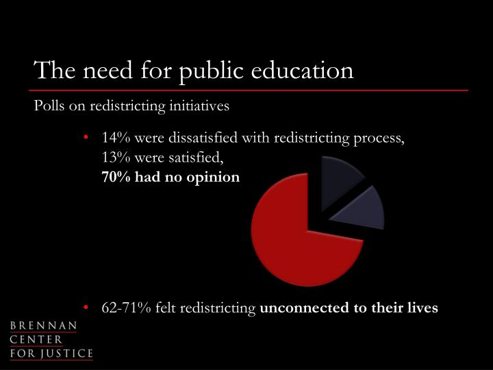 The need for public education