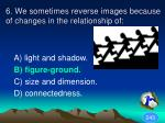 6 we sometimes reverse images because of changes in the relationship of1
