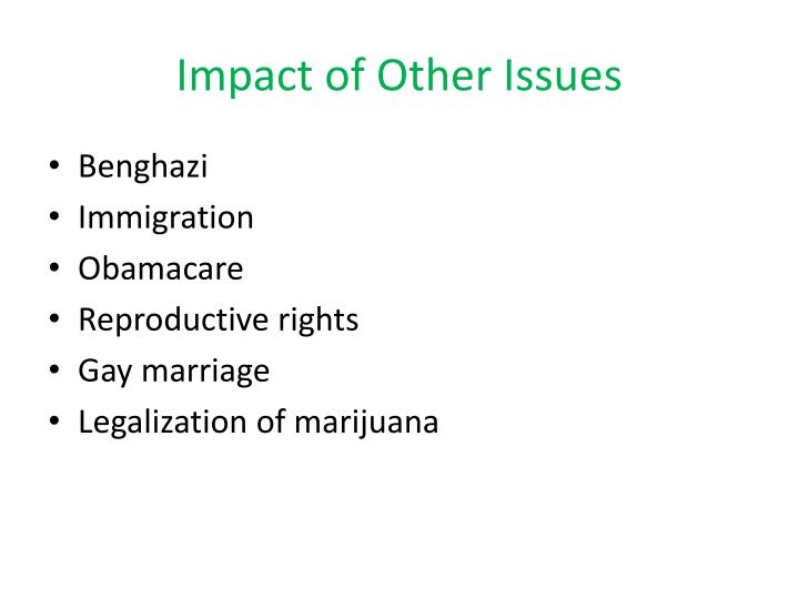 Impact of Other Issues