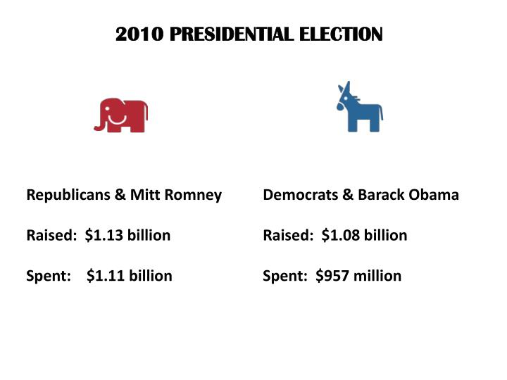 2010 PRESIDENTIAL ELECTION