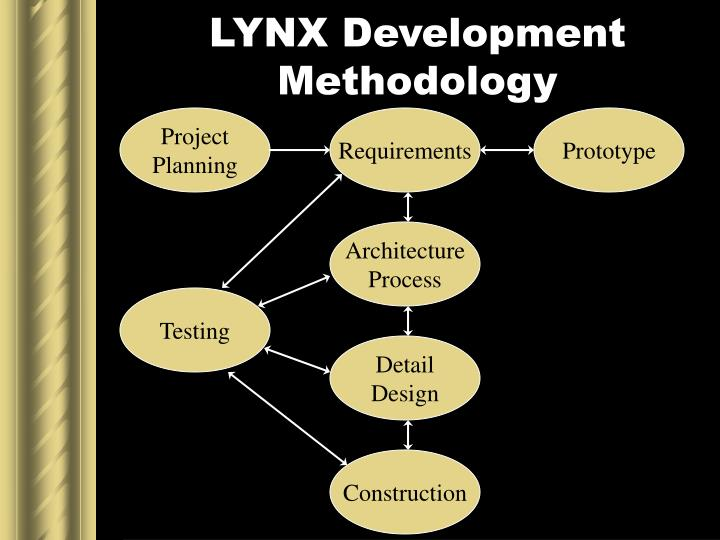 LYNX Development Methodology