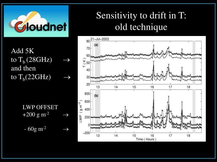 Sensitivity to drift in T: