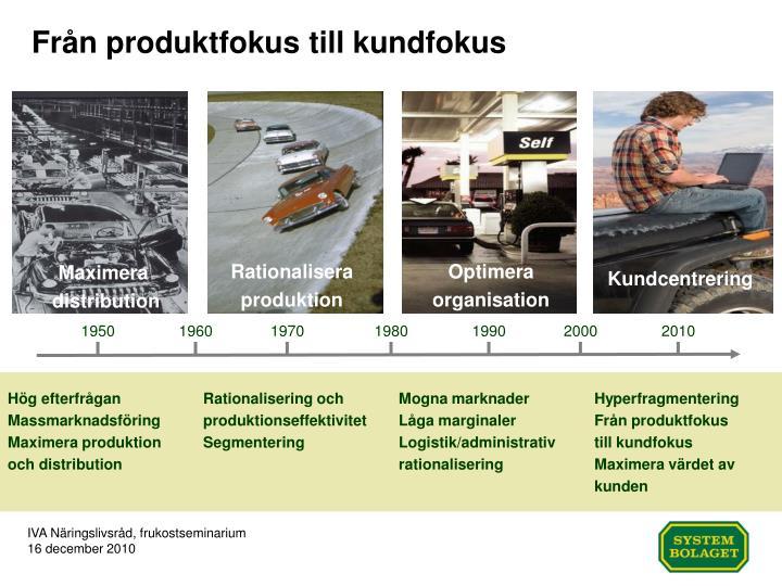 Från produktfokus till kundfokus