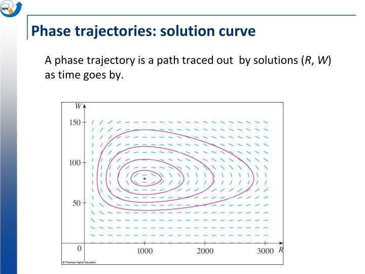 A phase trajectory is a path traced out  by solutions (