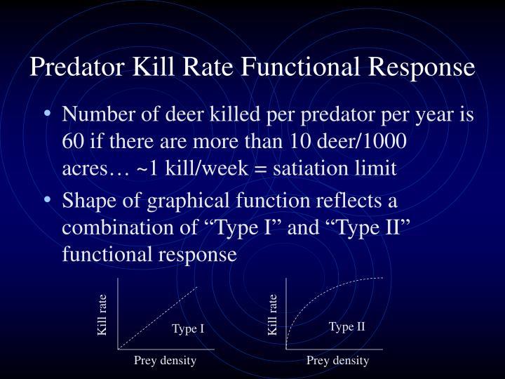 Predator Kill Rate Functional Response