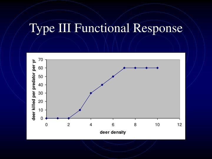 Type III Functional Response