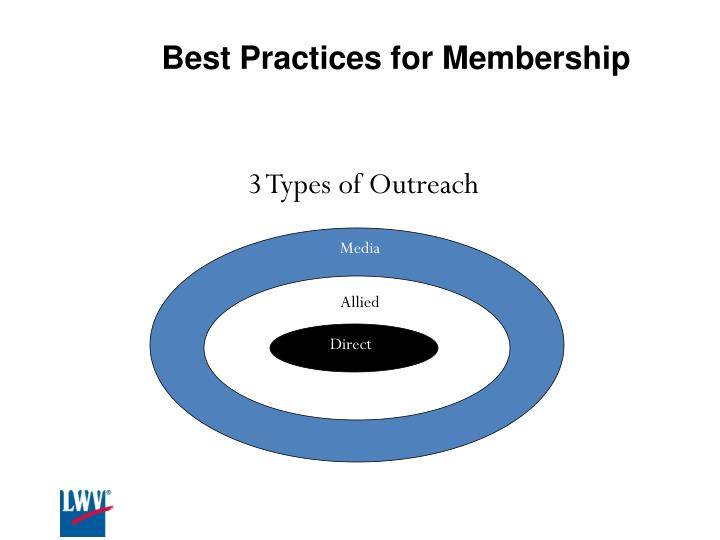 Best Practices for Membership