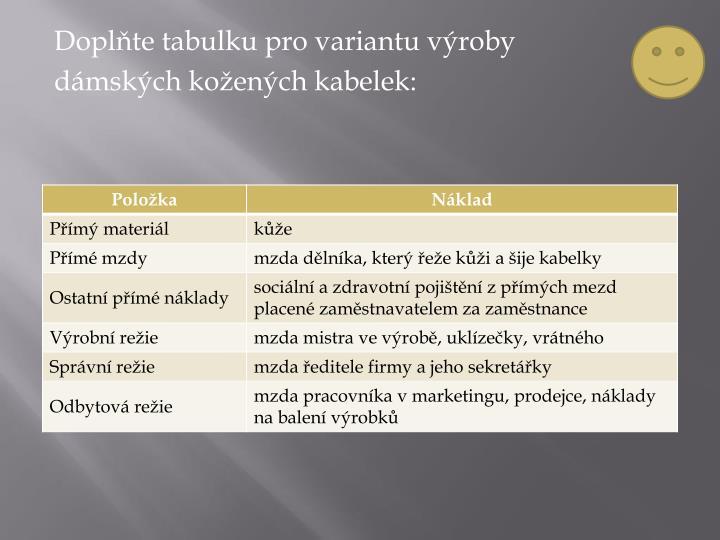 Doplňte tabulku pro variantu výroby