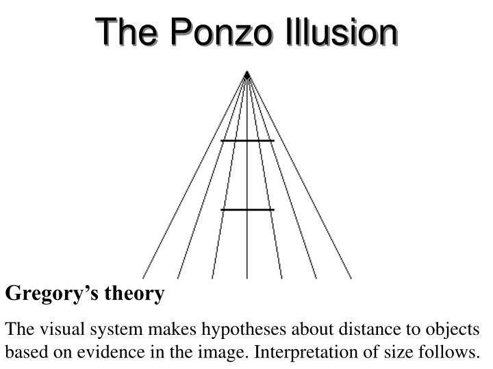 The Ponzo Illusion