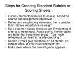 steps for creating standard rubrics or scoring sheets
