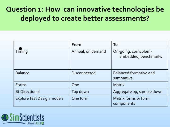 Question 1 how can innovative technologies be deployed to create better assessments1