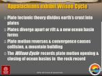 appalachians exhibit wilson cycle