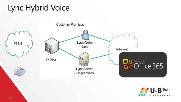 Lync Hybrid Voice