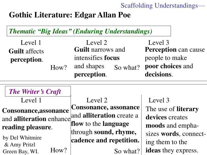 Scaffolding Understandings—