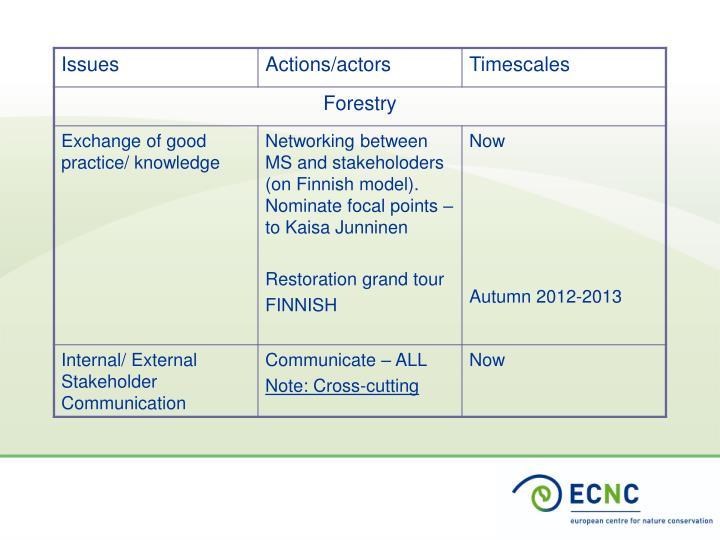 Natura 2000 seminars