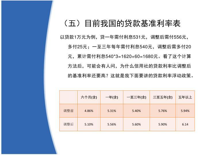 (五)目前我国的贷款基准利率表