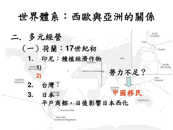 世界體系:西歐與亞洲的關係