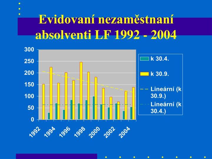 Evidovaní nezaměstnaní absolventi LF 1992 - 2004