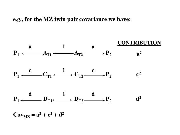 e.g., for the MZ twin pair covariance we have: