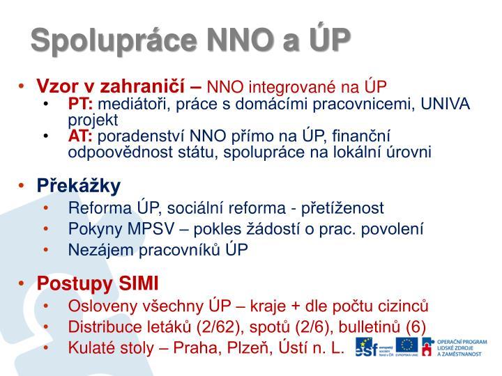 Spolupráce NNO a ÚP